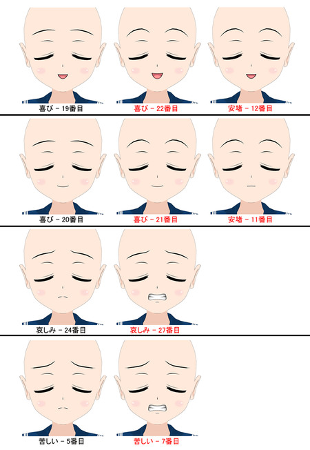 Ver.1.23 → Ver.1.25 表情変更画像3