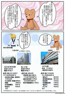 小金井市財政白書