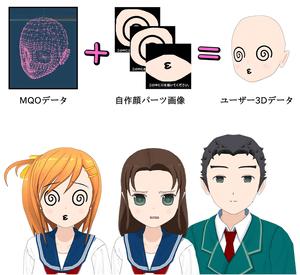コミPo! キャラクター頭部モデルデータ