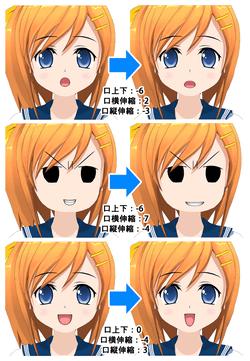 口の位置・サイズ変更